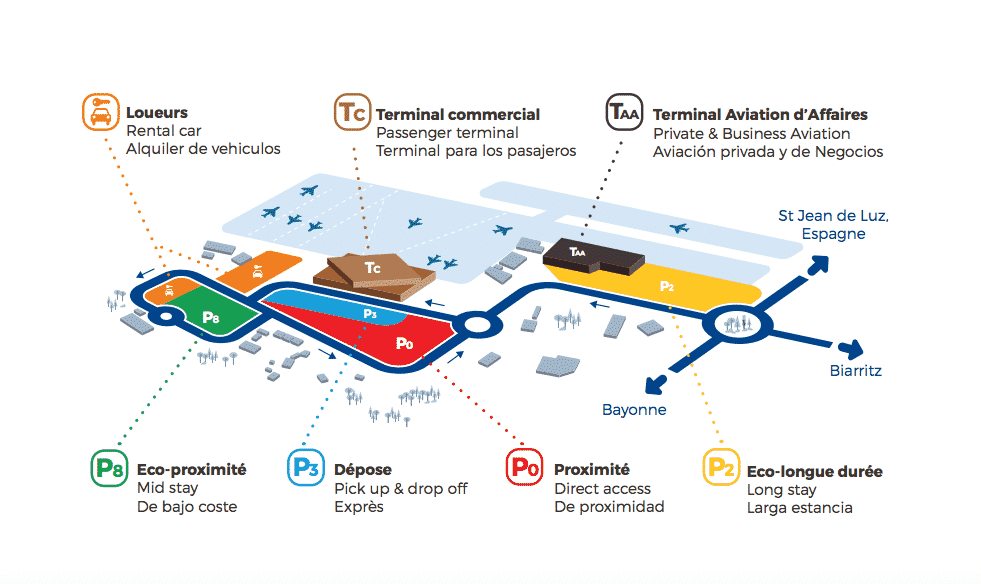 plan parking aeroport de biarritz
